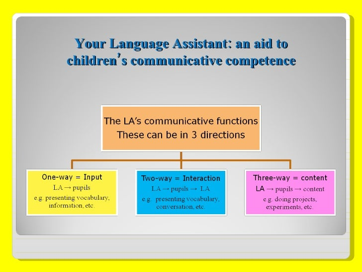 Your Language Assistant: an aid to children's communicative competence