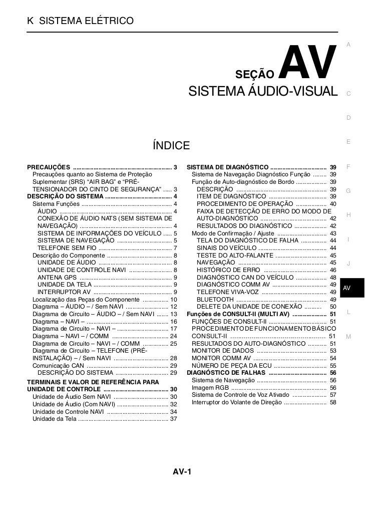 SISTEMA ÁUDIO-VISUALK SISTEMA ELÉTRICO                                                                                    ...