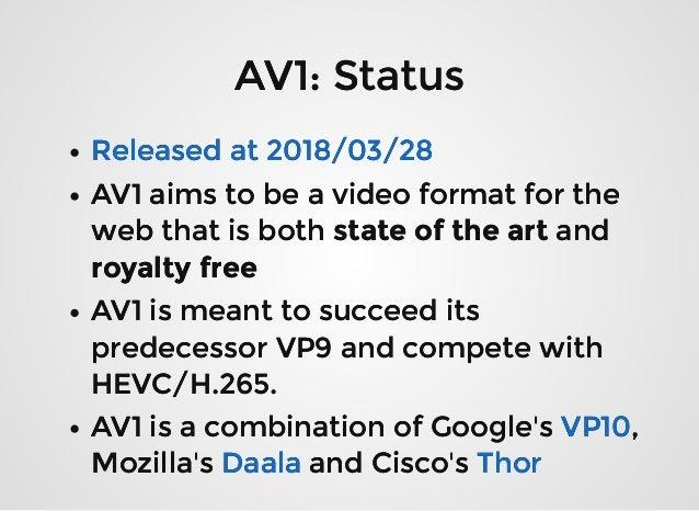 AV1: the next generation video codec
