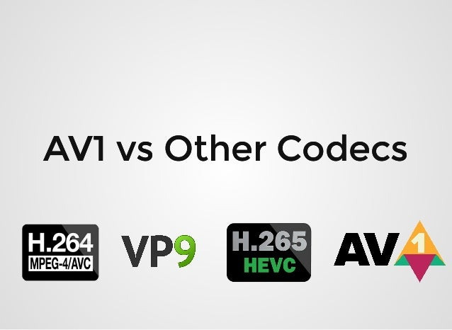 AV1: the next generation video codec