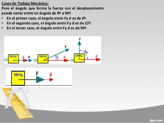 Casos de Trabajo Mecánico: Pero el ángulo que forma la fuerza con el desplazamiento puede variar entre un ángulo de 0º a 9...