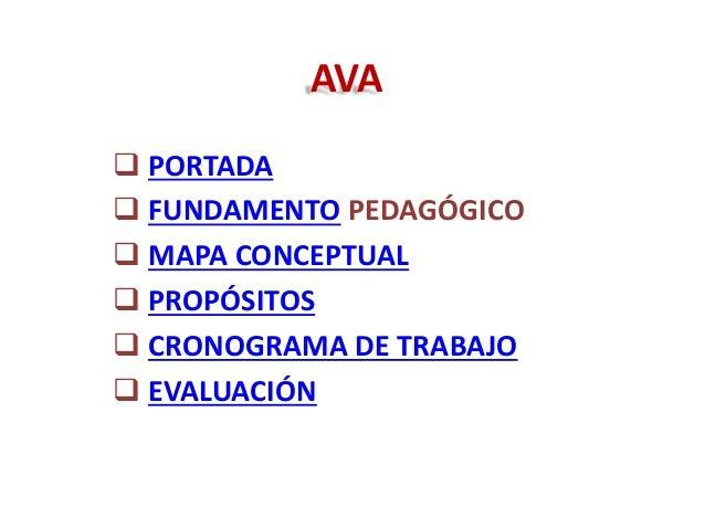AVA  PORTADA  FUNDAMENTO PEDAGÓGICO  MAPA CONCEPTUAL  PROPÓSITOS  CRONOGRAMA DE TRABAJO  EVALUACIÓN