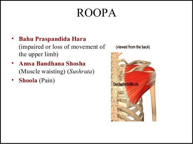 ROOPA • Bahu Praspandida Hara (impaired or loss of movement of the upper limb) • Amsa Bandhana Shosha (Muscle waisting) (S...