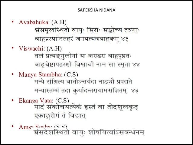 • Avabahuka: (A.H) • Viswachi: (A.H) • Manya Stambha: (C.S) • Ekanga Vata: (C.S) • Amsa Sosha: (S.S) SAPEKSHA NIDANA