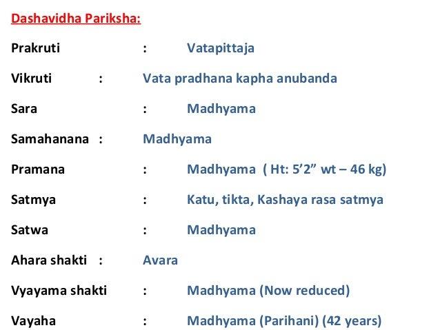 Dashavidha Pariksha: Prakruti : Vatapittaja Vikruti : Vata pradhana kapha anubanda Sara : Madhyama Samahanana : Madhyama P...