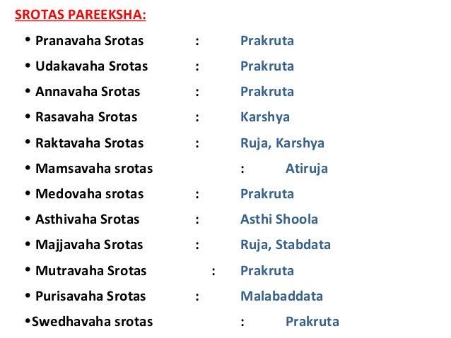 SROTAS PAREEKSHA: • Pranavaha Srotas : Prakruta • Udakavaha Srotas : Prakruta • Annavaha Srotas : Prakruta • Rasavaha Srot...
