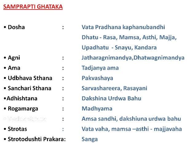 DIAGNOSIS: Apabahuka SADHYA-ASADHYA: Kastha Sadhya VYAVACHEDAKA NIDAN: - Ekangavata (Monoplegia) - Vishvachi (Radio Ulnar ...