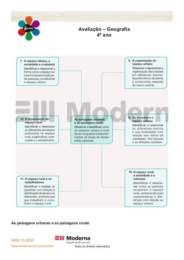 0800 13 0033 www.moderna.com.br/conviver Todos os direitos reservados Avaliação – Geografia 4º ano As paisagens urbanas e ...