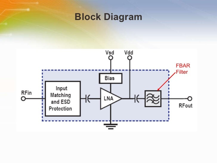 alm lna module in a gps receiver, block diagram of gps receiver, block diagram of gps receiver system, block diagram transmitter & receiver of gps