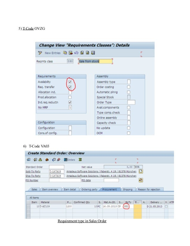 Availability Check in SAP SD