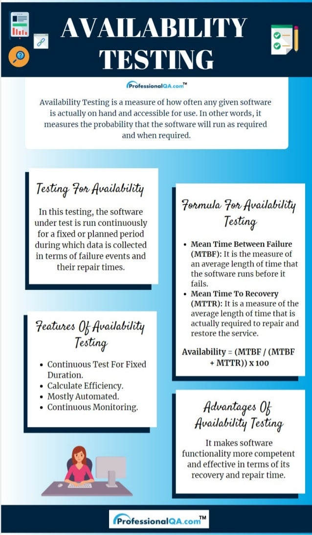 Availability Testing: A Complete Guide!
