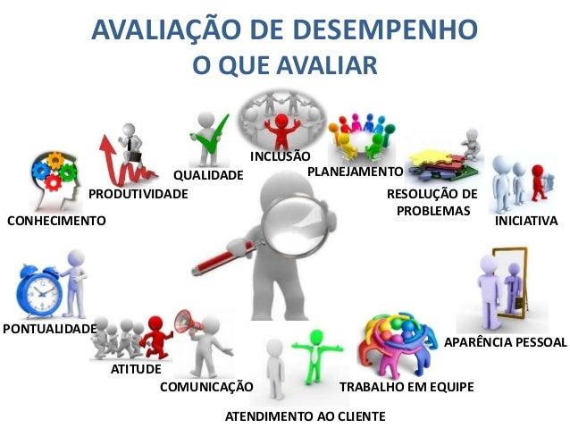 AVALIAÇÃO DE DESEMPENHO O QUE AVALIAR CONHECIMENTO PRODUTIVIDADE QUALIDADE INCLUSÃO PLANEJAMENTO RESOLUÇÃO DE PROBLEMAS IN...