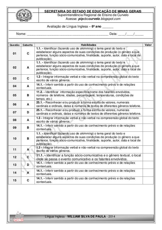 Língua Inglesa - WILLIAM SILVA DE PAULA - 2014 SECRETARIA DO ESTADO DE EDUCAÇÃO DE MINAS GERAIS Superintendência Regional ...
