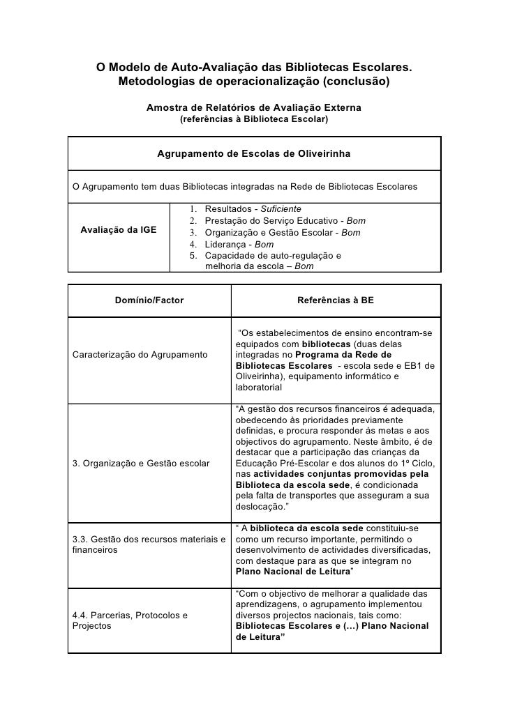 O Modelo de Auto-Avaliação das Bibliotecas Escolares.         Metodologias de operacionalização (conclusão)               ...