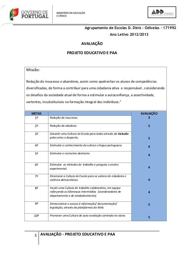 1 AVALIAÇÃO - PROJETO EDUCATIVO E PAA AVALIAÇÃO PROJETO EDUCATIVO E PAA Missão: Redução do insucesso e abandono, assim com...