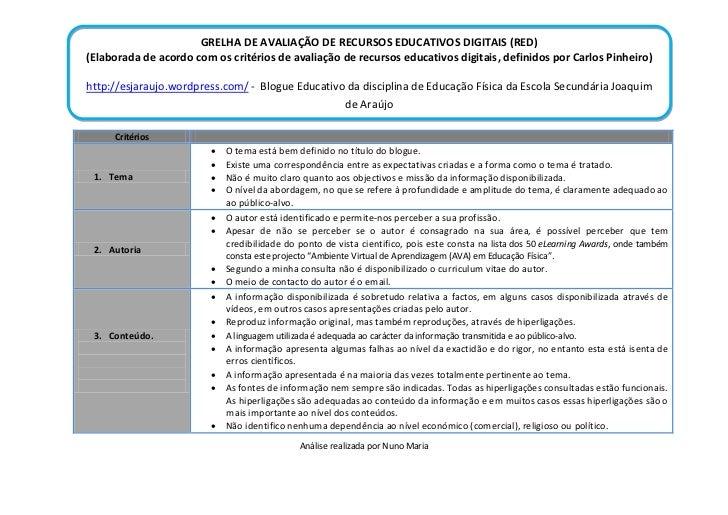 GRELHA DE AVALIAÇÃO DE RECURSOS EDUCATIVOS DIGITAIS (RED)(Elaborada de acordo com os critérios de avaliação de recursos ed...