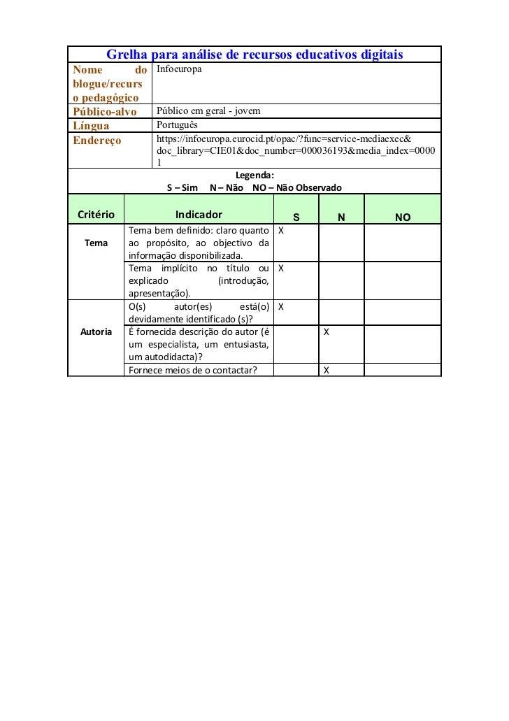 Grelha para análise de recursos educativos digitaisNome        do   Infoeuropablogue/recurso pedagógicoPúblico-alvo     Pú...