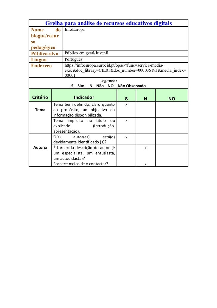 Grelha para análise de recursos educativos digitaisNome       do    InfoEuropablogue/recursopedagógicoPúblico-alvo     Púb...