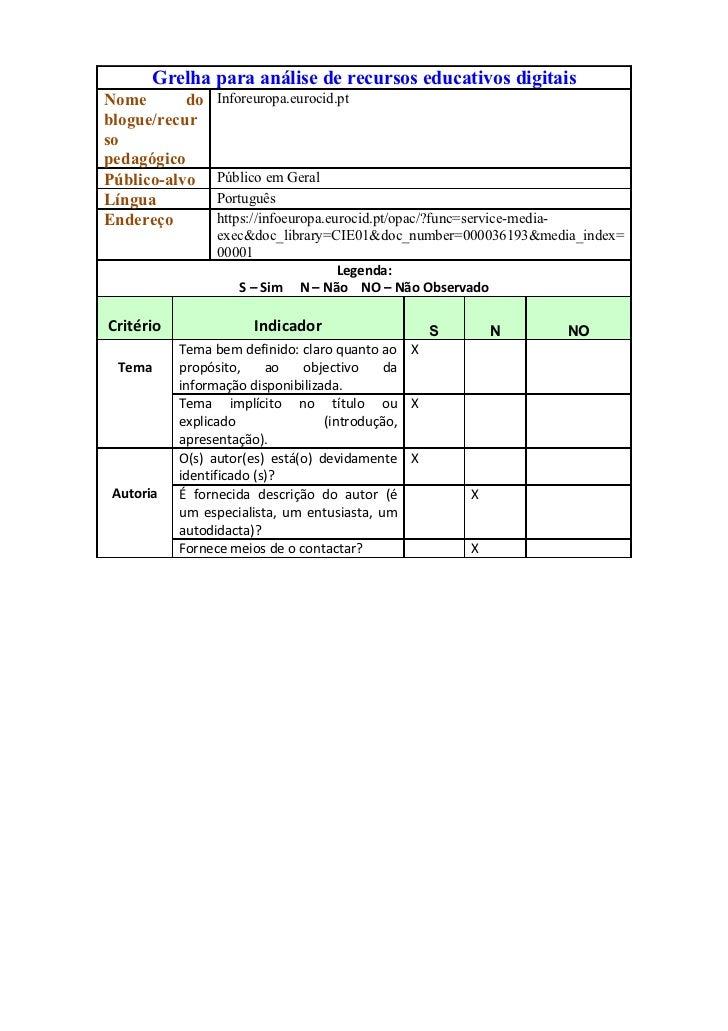 Grelha para análise de recursos educativos digitaisNome       do   Inforeuropa.eurocid.ptblogue/recursopedagógicoPúblico-a...