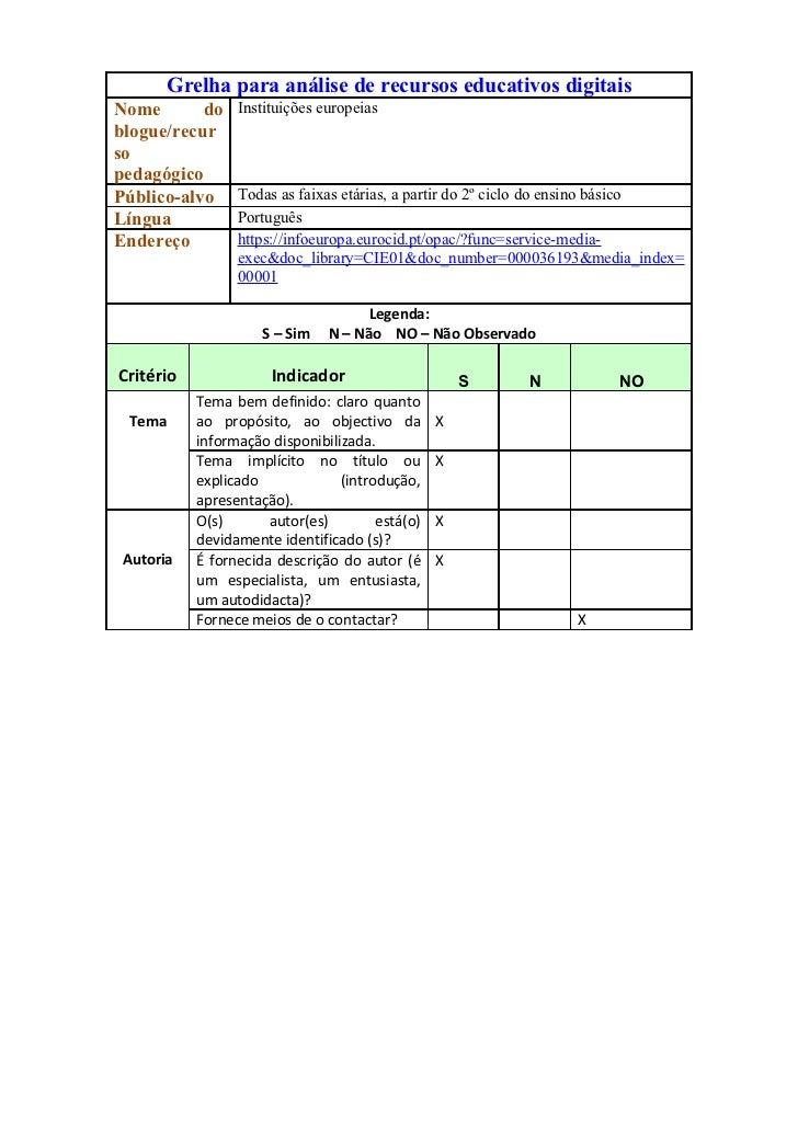 Grelha para análise de recursos educativos digitaisNome       do    Instituições europeiasblogue/recursopedagógicoPúblico-...