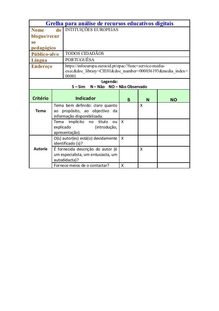 Grelha para análise de recursos educativos digitaisNome       do    INTITUIÇÕES EUROPEIASblogue/recursopedagógicoPúblico-a...