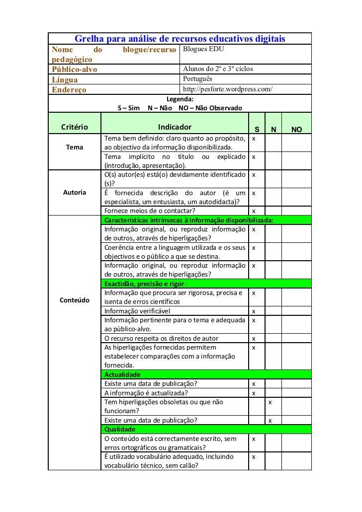 Grelha para análise de recursos educativos digitaisNome       do         blogue/recurso Blogues EDUpedagógicoPúblico-alvo ...