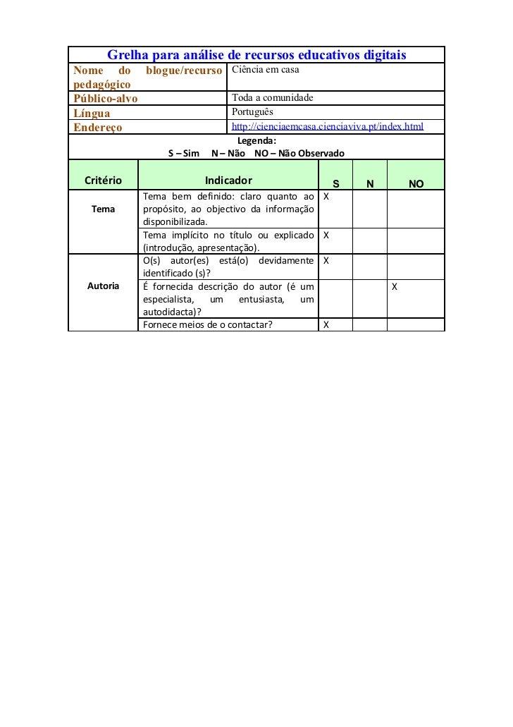 Grelha para análise de recursos educativos digitaisNome do blogue/recurso Ciência em casapedagógicoPúblico-alvo           ...