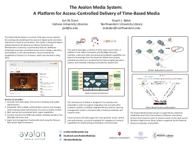 The Avalon Media System: A Platform for Access-Controlled Delivery of Time-Based Media Jon W. Dunn Indiana University Libr...