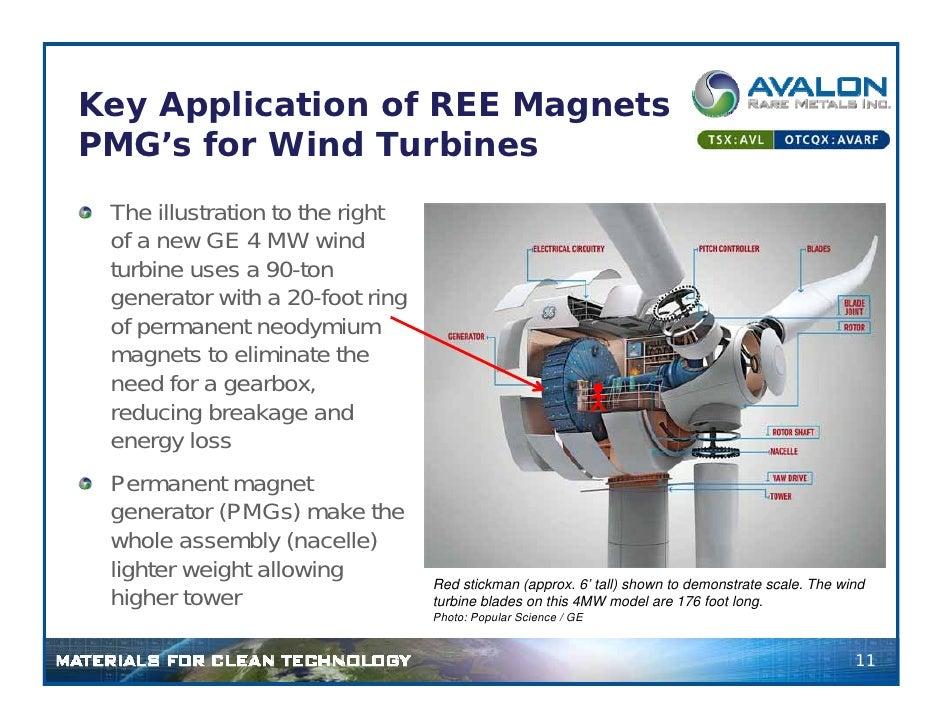 Corporate Presentation:  Avalon Rare Metals Inc. (TSX: AVL) (August 2010)