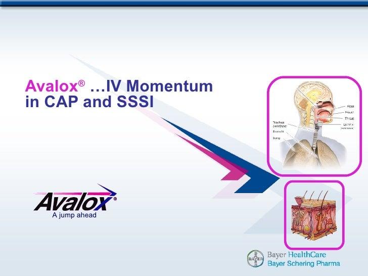 Avalox® …IV Momentumin CAP and SSSI  A jump ahead