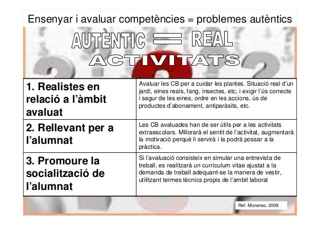Orientacions per a l'avaluació Avaluar per aprendre (avaluació com a part integral del procés d'ensenyament- aprenentatge)...