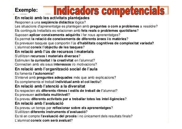 INSTRUMENTS D'AVALUACIÓ AUTENTICA Observació del professor/a Elaboració de projectes Experiments Demostracions Productes e...