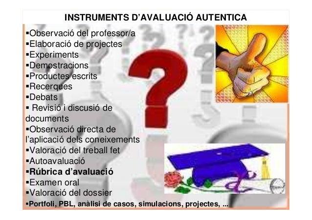Font: C. Monereo Proximitat Llunyania Escolar Extra-escolar Rellevància (identitari) Irrellevància (impersonal) Projectes ...