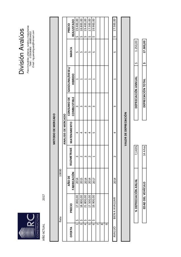 tabla de avaluos de vehiculos para el ao 2016 avaluo de