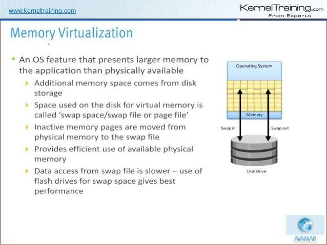 www.kerneltraining.com
