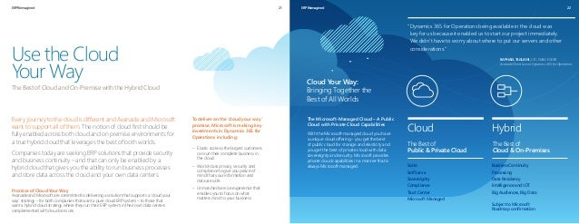 ERP Reimagined 21 Every journey to the cloud is different and Avanade and Microsoft want to support all of them. The notio...