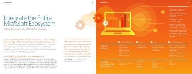 Integrate the Entire Microsoft Ecosystem With End-To-End Holistic Offerings from Avanade Many companies partner with Avana...