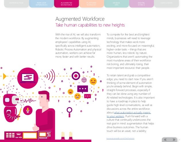 CONCLUSIONAUGMENTED WORKFORCE PLATFORM ECONOMY DESIGN OPS DIGITAL ETHICS NEW USER EXPERIENCES INTRODUCTION 4 www.avanade.c...