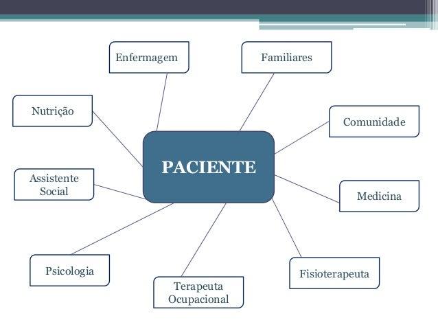 Hemodilise diagnsticos de enfermagem nanda 2012 2014 20 ccuart Choice Image