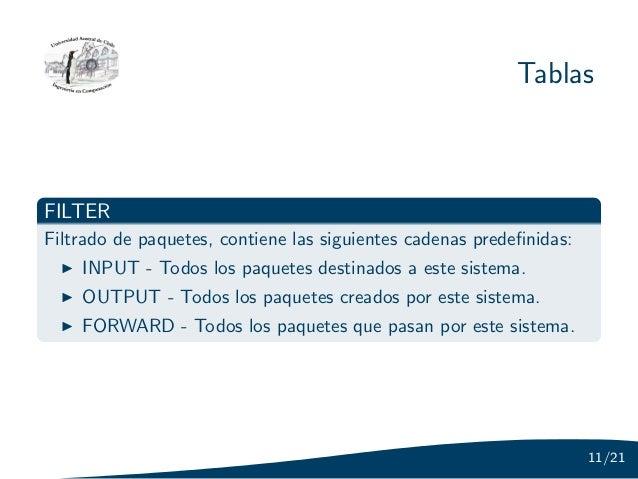 TablasFILTERFiltrado de paquetes, contiene las siguientes cadenas predefinidas:    INPUT - Todos los paquetes destinados a ...
