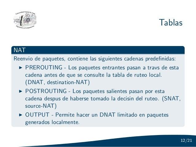 TablasNATReenvio de paquetes, contiene las siguientes cadenas predefinidas:    PREROUTING - Los paquetes entrantes pasan a ...