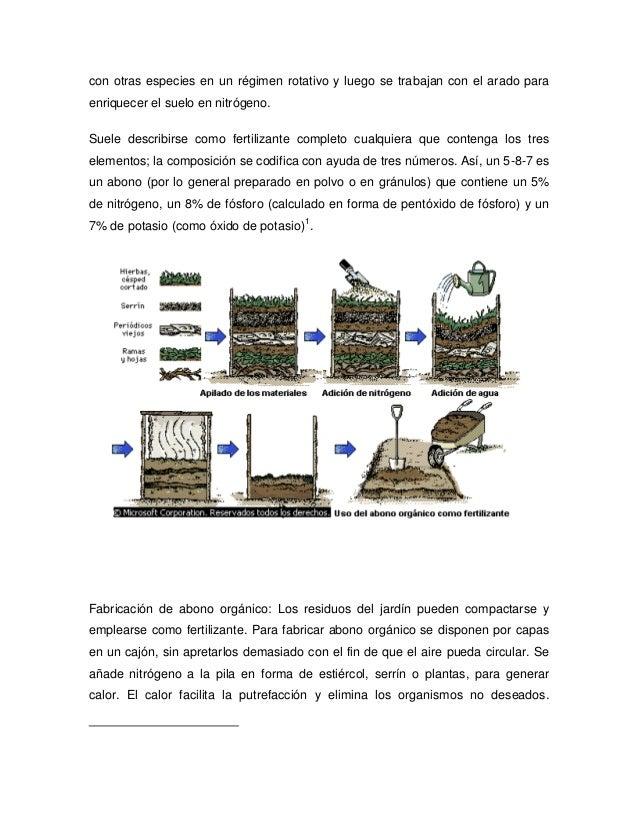 con otras especies en un régimen rotativo y luego se trabajan con el arado paraenriquecer el suelo en nitrógeno.Suele desc...