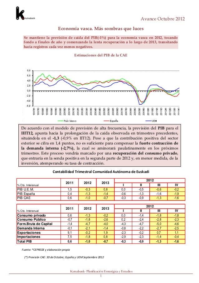 Avance Octubre 2012                               Economía vasca. Más sombras que luces     Se mantiene la previsión de ca...
