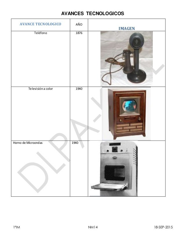 AVANCES TECNOLOGICOS 1°IM NM14 18-SEP-2015 AVANCE TECNOLOGICO AÑO IMAGEN Teléfono 1876 Televisión a color 1940 Horno de Mi...