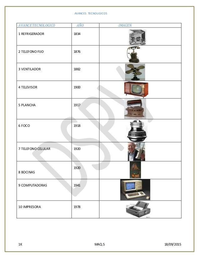 inventos tecnologicos 1920