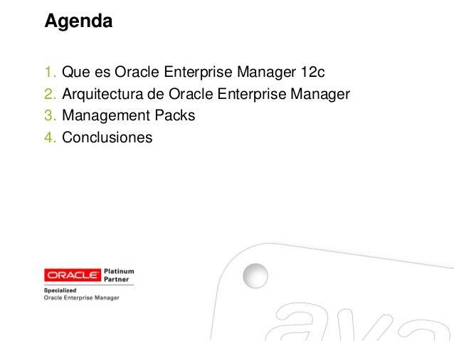 Oracle Enterprise Manager 12c & Management Packs Slide 2