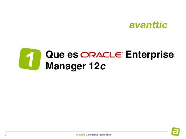 Oracle Enterprise Manager 12c & Management Packs Slide 3