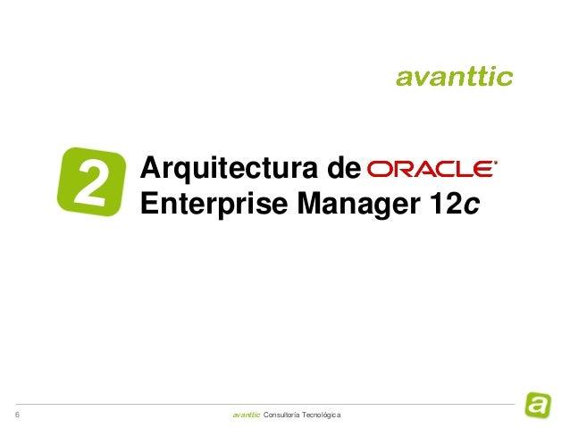 Oracle Enterprise Manager 12c & Management Packs