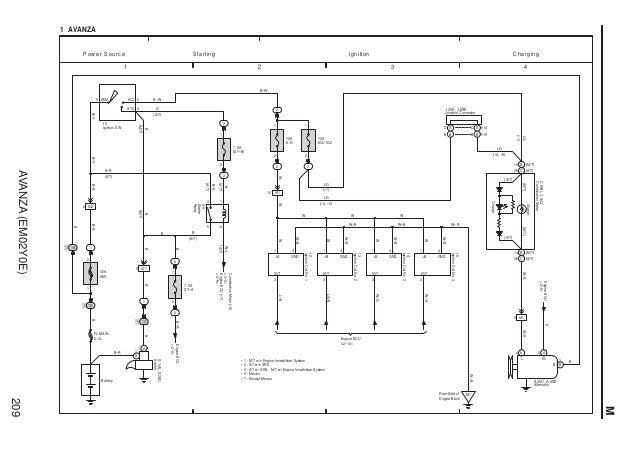 Avanza wiring diagram