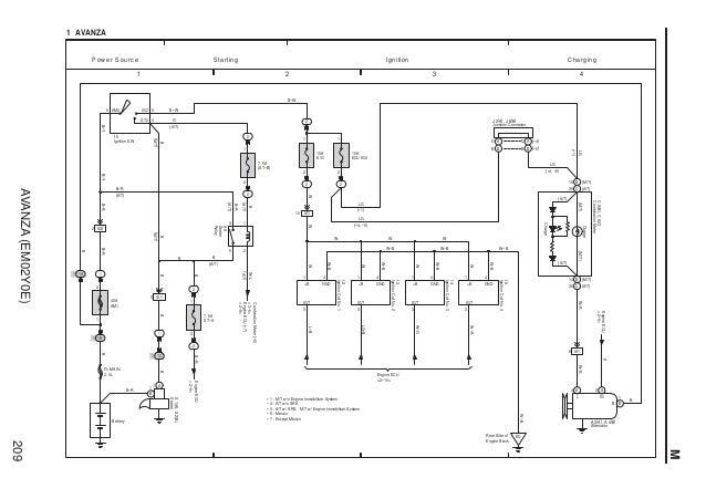 avanza wiring diagram rh slideshare net 2001 BMW 325I Wiring Diagram 2G DSM ECU Pinout